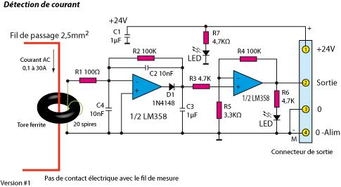 mesure de courant alternatif